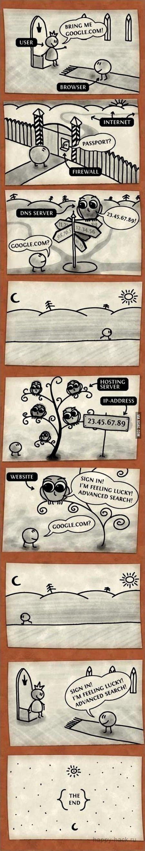 Воровство доменов